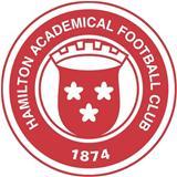 Hamilton FC U20